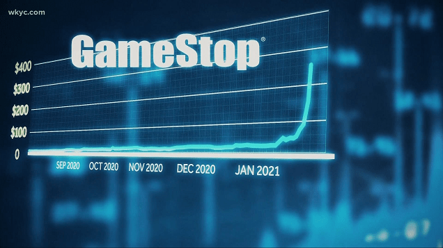 GameStop Share Price
